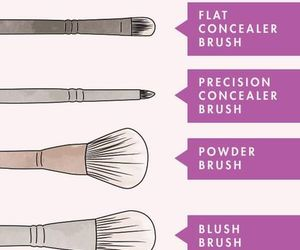 Brushes, makeup, and face image