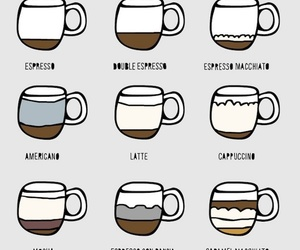 coffee, latte, and guide image