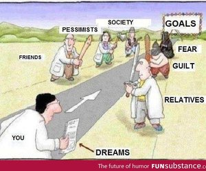 Dream, goals, and life image