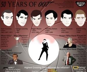 007, daniel craig, and James Bond image