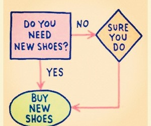 shoes, new, and shopping image