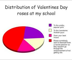 chart, roses, and valentines day image